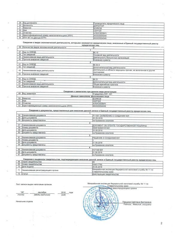 ЕГРЮЛ-1 Лицензии